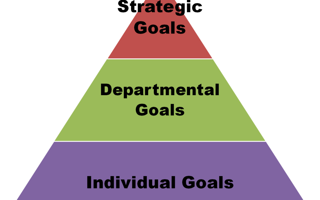 """Coaching – Performance Management is a """"Good"""" Thing?"""